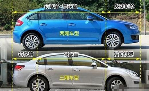 汽车车身结构作用详解