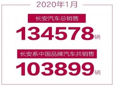 CS75系列銷量再破2萬